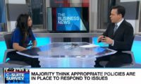 Majority Think Appropriate Policies Are In Place To Respond To Issues